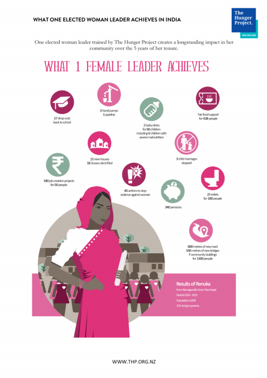 What One Elected Woman Leader Achieves